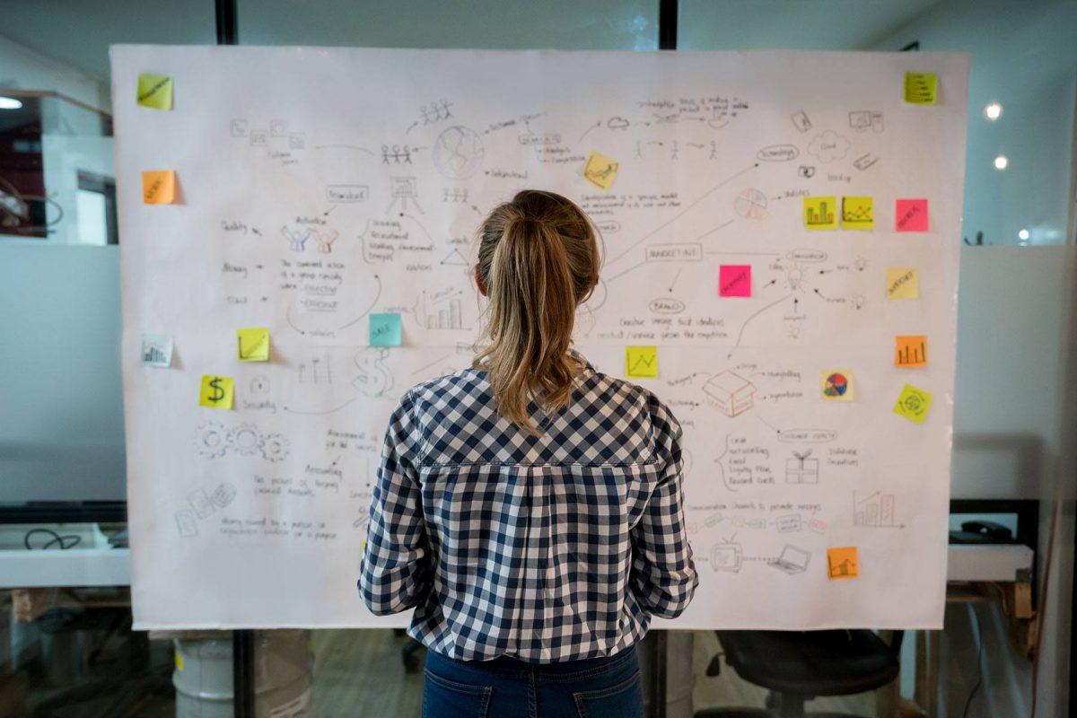 Whiteboard of ideas